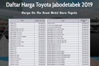 Daftar Harga Mobil Toyota Baru di Daerah Tangerang 2021