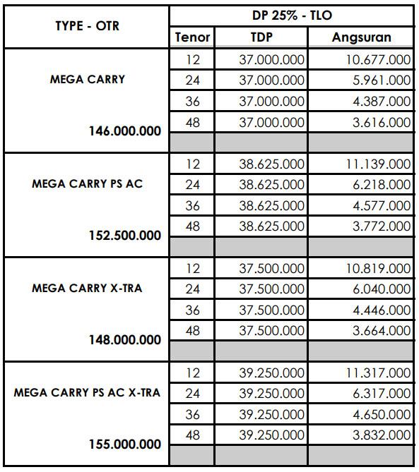 harga kredit suzuki mega carry di bekasi 2019