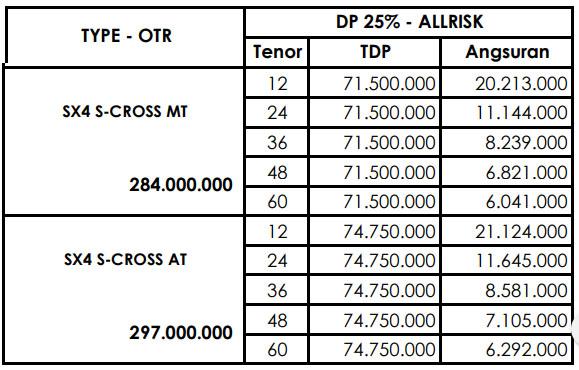 harga kredit suzuki sx4 scross di bekasi 2019