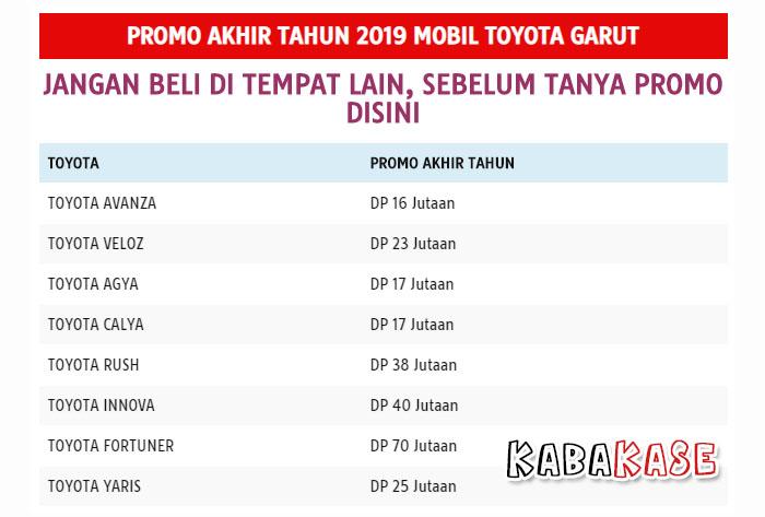 Promo Akhir Tahun Mobil Toyota di Dealer Garut