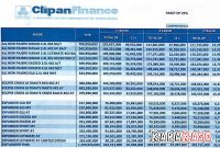 paket kredit mitsubishi clipan finance