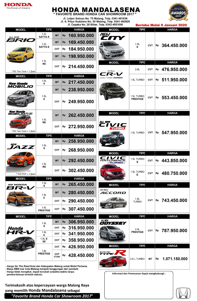 Daftar Harga Mobil Baru Honda Di Malang Update April Mei 2020