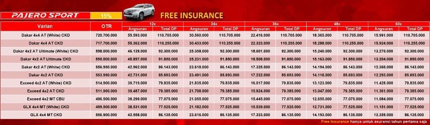 Kredit Leasing Mitsubishi Pajero Sport Malang
