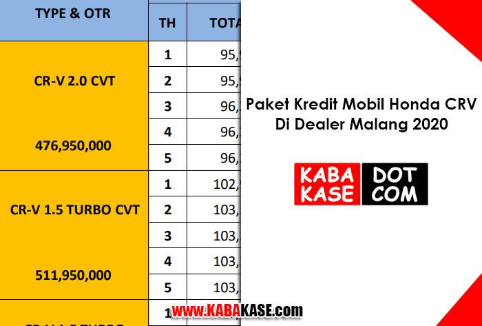Paket Kredit Mobil Honda CRV Dealer Malang 2020