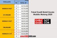 Paket Kredit Mobil Honda Mobilio Malang 2021