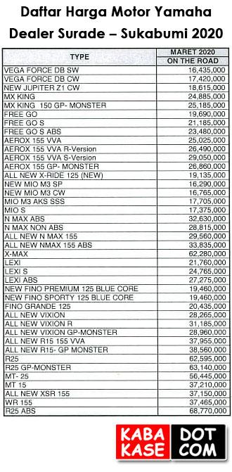 Daftar Harga Motor Yamaha Dealer Surade 2020