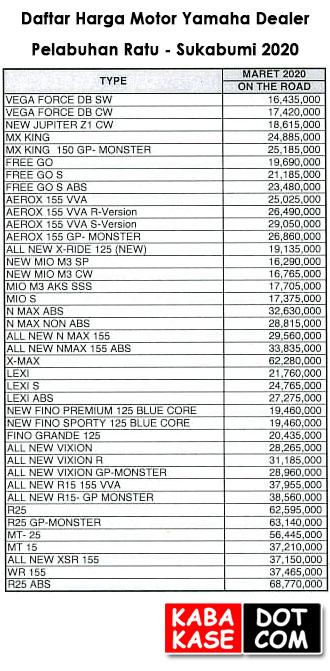 harga otr yamaha pelabuhan ratu 2020