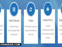 Info Beli Mobil & Motor di BPRS Al Salaam Bandung